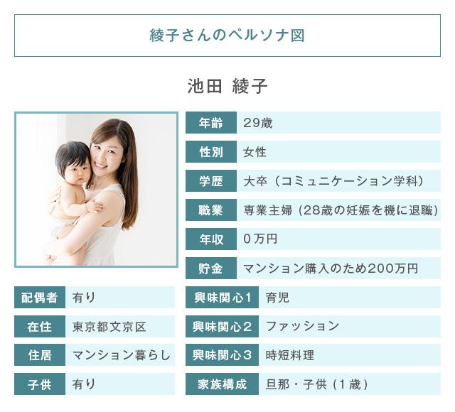 綾子さんのペルソナ図